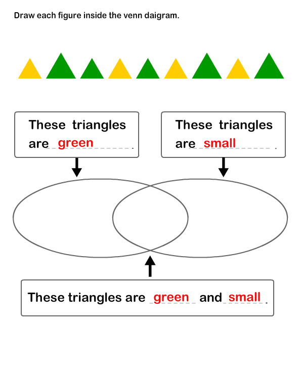Venn Diagrams Printables